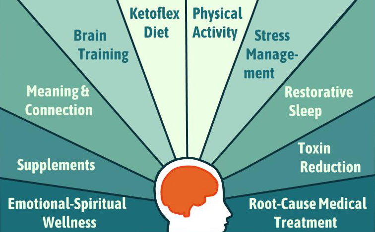 nurturing brain health copyright Jen Felix 2018